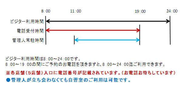 ルミエ自習室大阪の梅田1号店・2号店の営業時間